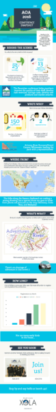 xola-aoa-tour-outfitters-infographic